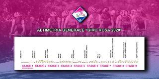 Giro Rosa 2020 profile