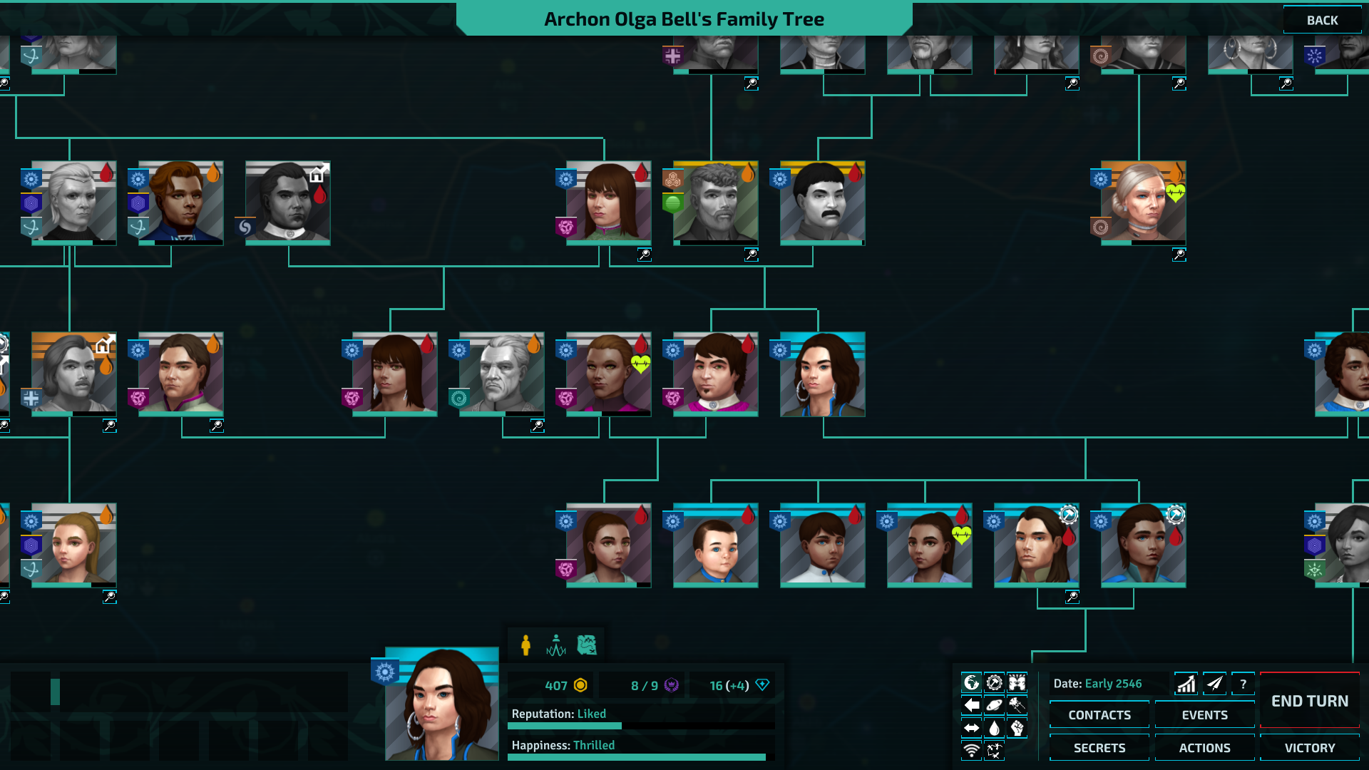 Star Dynasties family tree