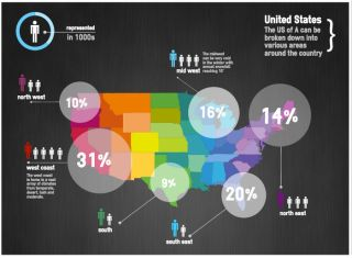 Free Flexible Tool Helps Users Build Infographics