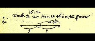 Galileo's Sketch of Jupiter's Moons, Dec. 27/28, 1612