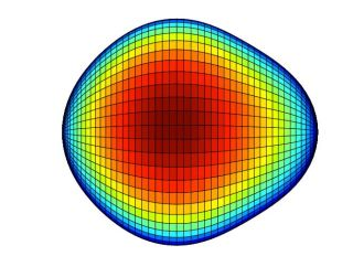 a representation of the radium-224 nucleus in the x, z plane, with the colors as the y-axis scale.