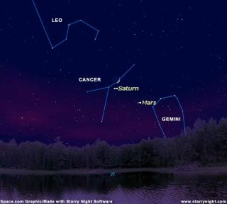 Doorstep Astronomy: Stars and Planets Align