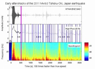 Audio waves created from seismic waves from the 2011 Japan earthquake.
