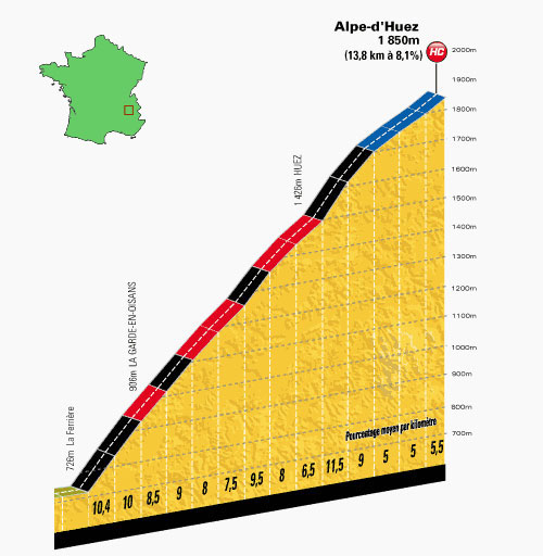 Alpe dHuez Classic climbs of the Tour de France Cycling Weekly