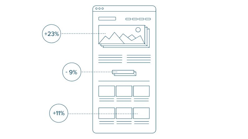 13 best pieces of user testing software