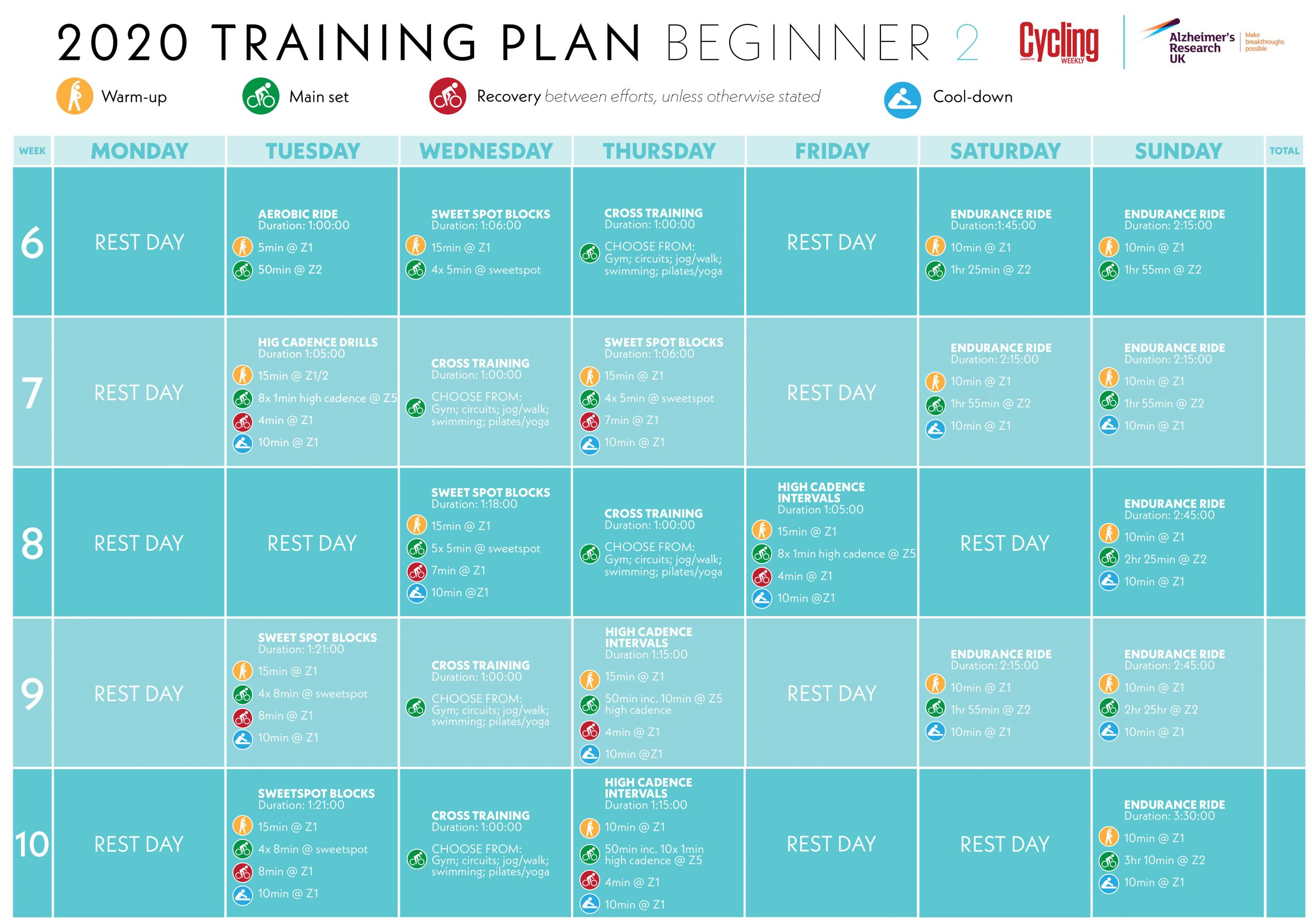 Cycling Training Plan For Beginners Cycling Weekly