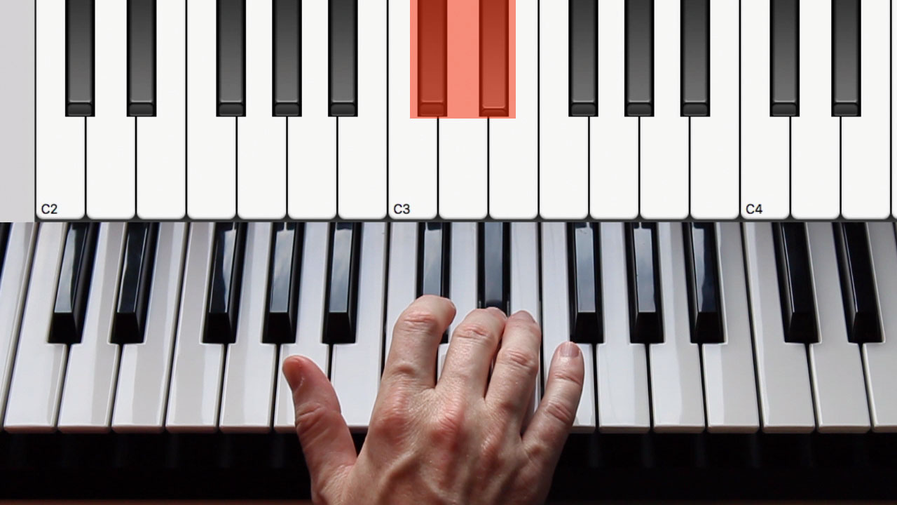 How to recognise the notes on a MIDI keyboard