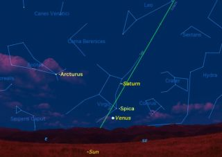 This sky map shows where to look to see the planets Venus and Saturn during the week of Nov. 8, 2010, when they rising before dawn in brilliant splendor.