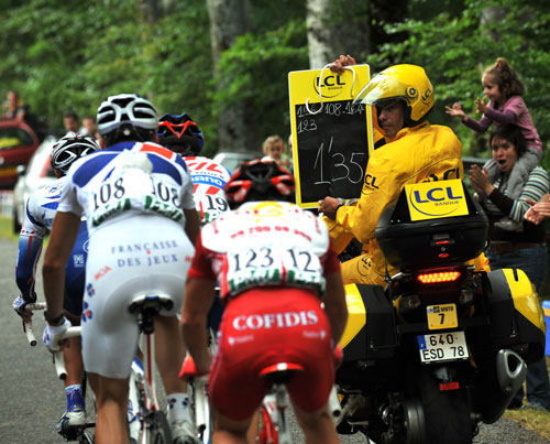 Chalkboard times, Tour de France 2009, stage 10