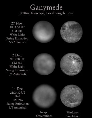 Amateur Map of Ganymede and Known Surface Features