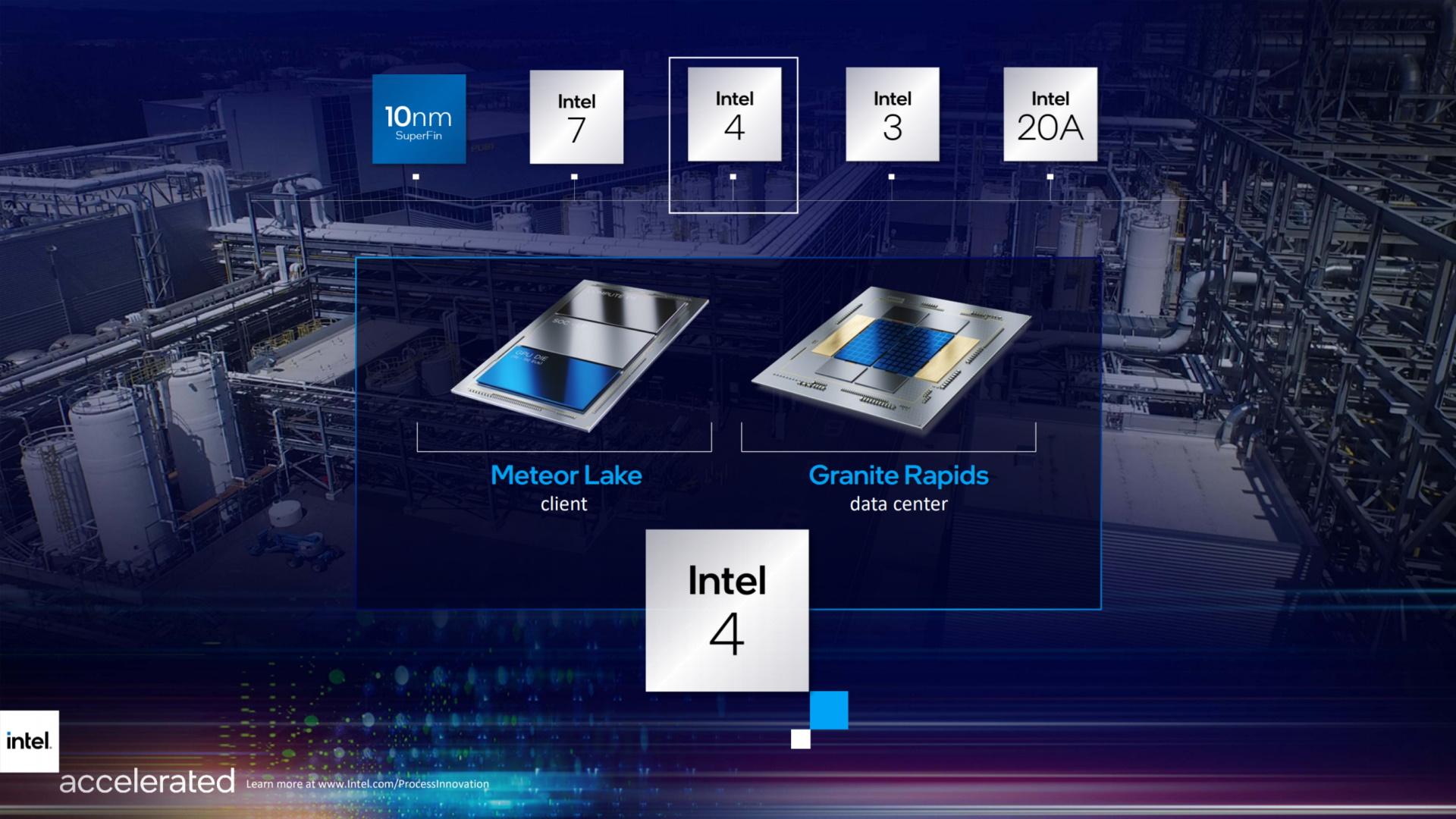 Intel Meteor Lake will use the Intel 4 process