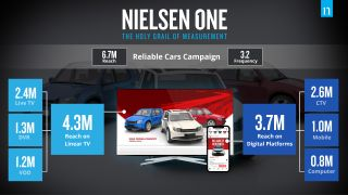 A graphic of Nielsen One