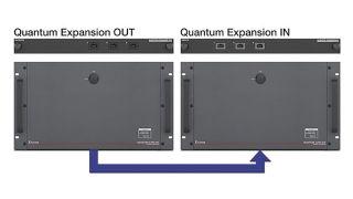 Extron Quantum Expansion cards