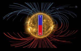 Solar Max Polarity