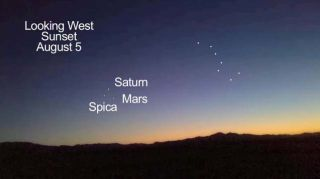 Planets Saturn and Mars and Bright Star Spica Form Martian Triangle in the Night Sky