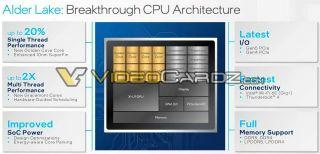 Intel Alder Lake Specifications