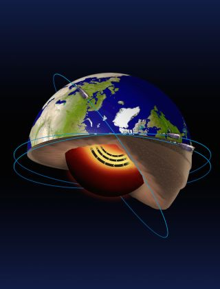 Swarm satellites showing Earth's core