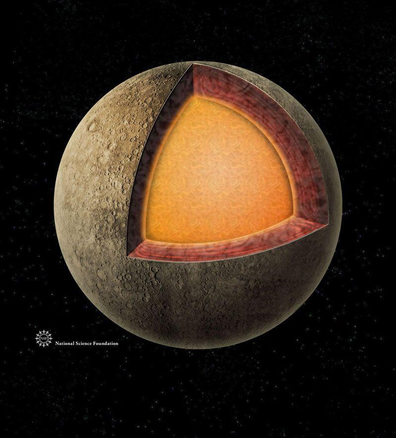 10 Strange Facts About Mercury (A Photo Tour) | Space