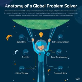 The Global Problem Solvers Series Challenges Students to Tackle World Issues