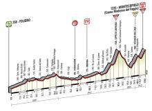 Stage 8 Giro d'Italia
