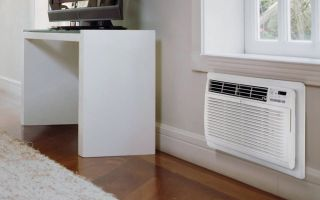 Best Wall Air Conditioners 2019 Keep Your Family Cool