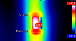 heat map of glass with hotspot