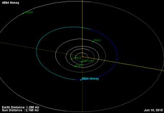 Diagram of 4864 Nimoy's orbit around the sun, between Mars and Jupiter