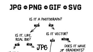 Image file type flowchart