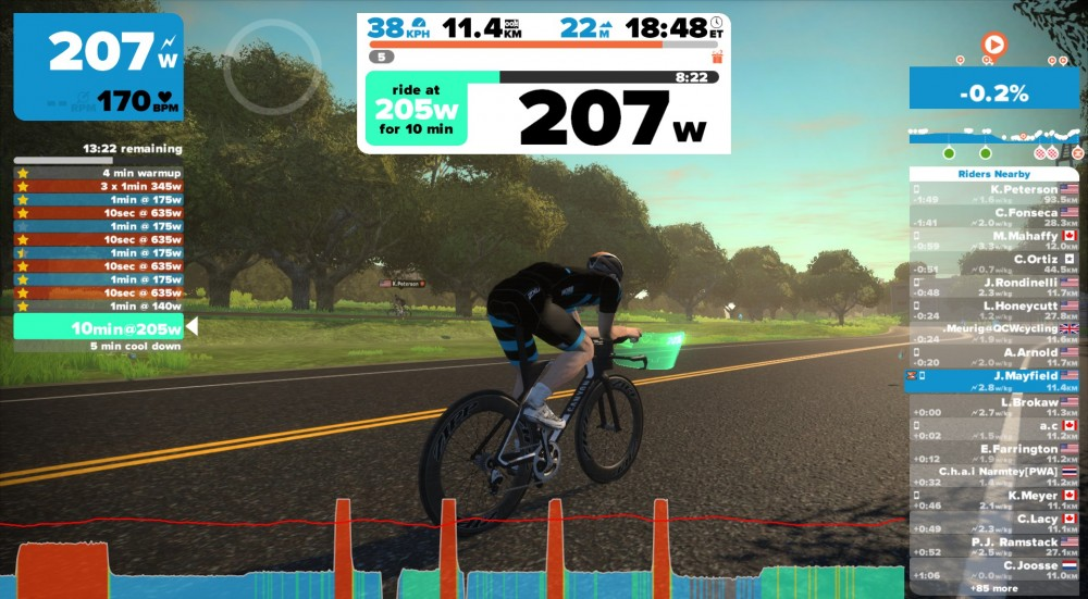 Two months free Zwift for Strava Premium subscribers - Cycling Weekly