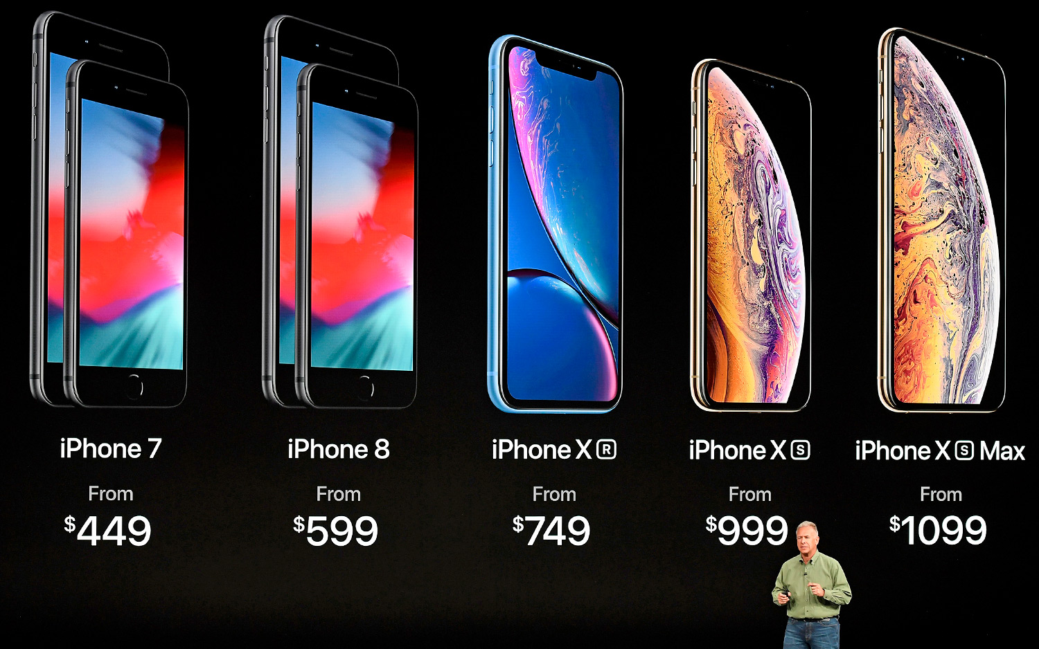 iPhone Price Comparison: Here's How Much Every iPhone Costs
