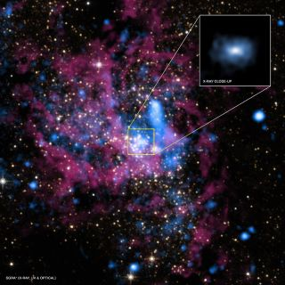Region Around Sagittarius A*