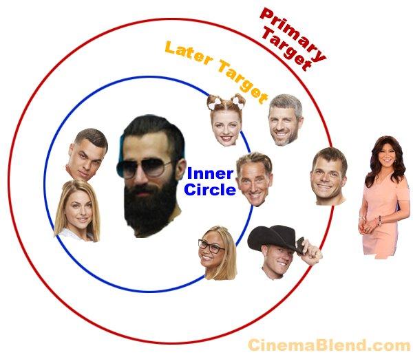 Paul's plan big brother