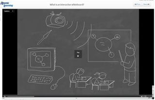 Summer Professional Development Series: Interactive Whiteboards