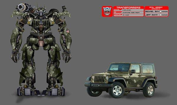 goodman transformer. hound transformers goodman transformer cinemablend