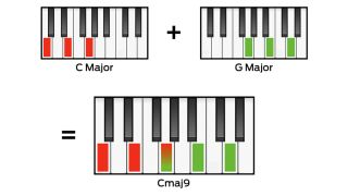10 things that every music producer needs to know about chords | MusicRadar