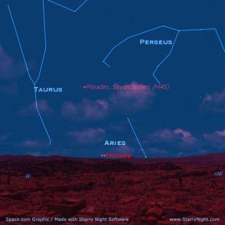 See Mercury, the Elusive Planet