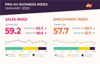AVIXA's January 2020 Pro-AV Business Index