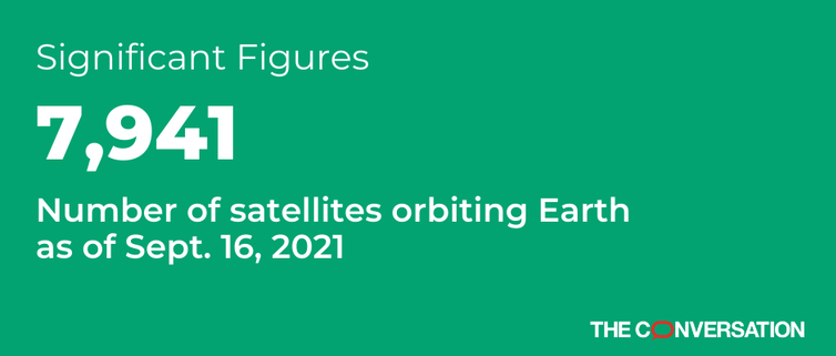 number of satellites orbiting Earth