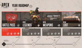 Apex Legends Year 1 Roadmap