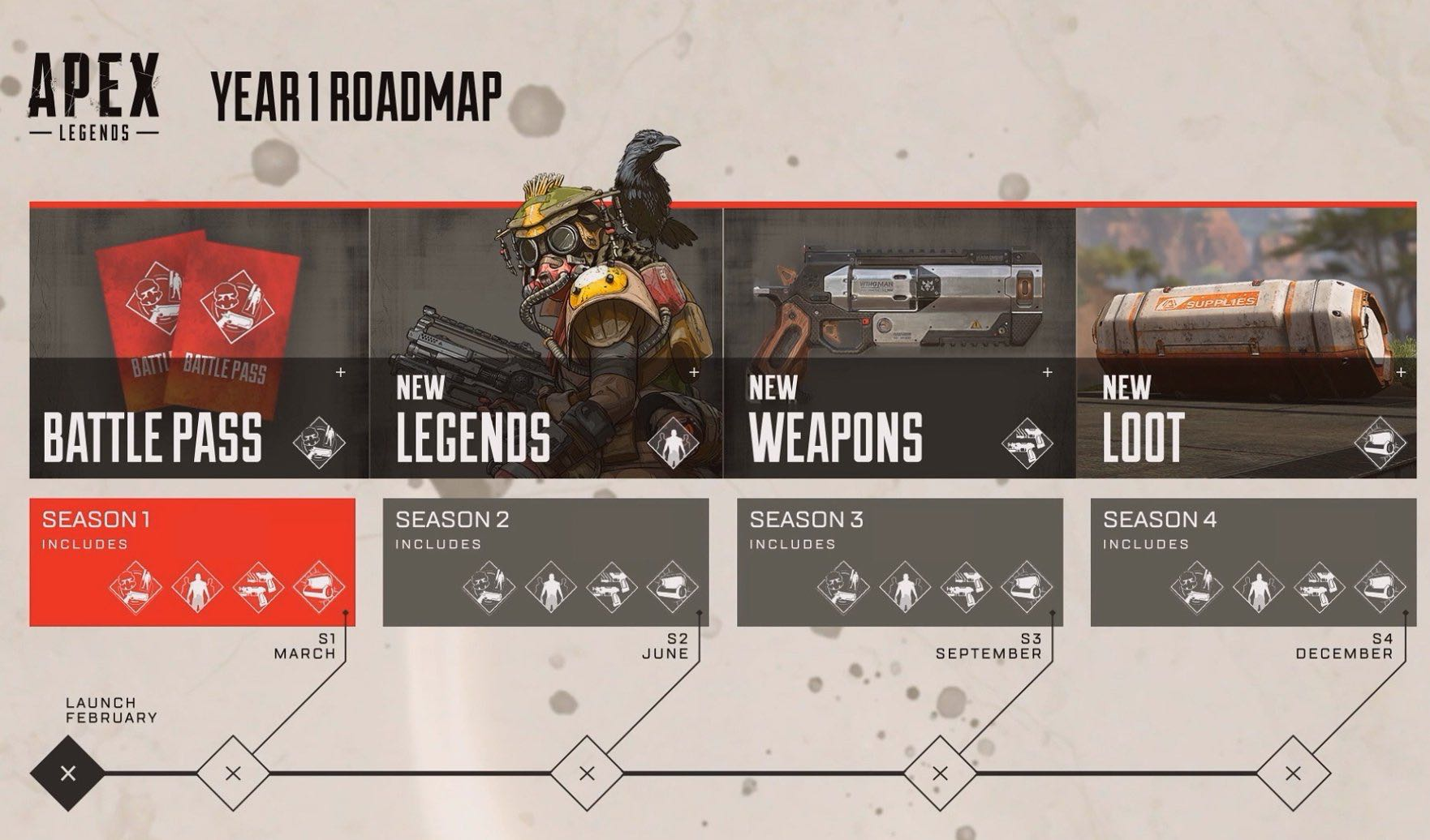 Apex Legends: 3-person squad BR, Hero shooter, Titanfall universe