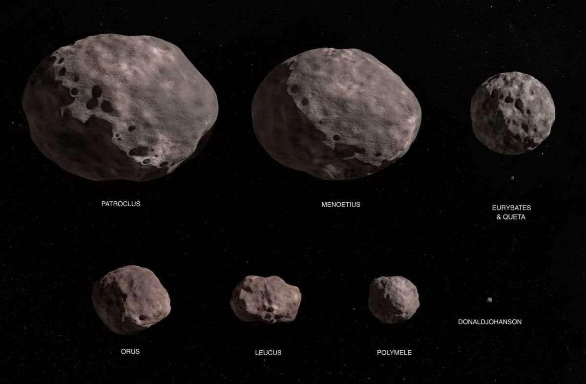 Meet the 8 asteroids NASA's Lucy spacecraft will visit