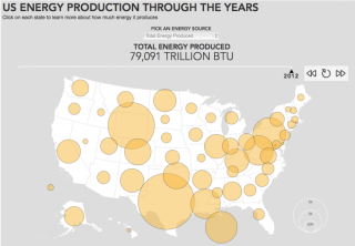 Energy producing hotspots in the US (2012)