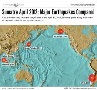 April 2012 Sumatra Earthquake Infographic