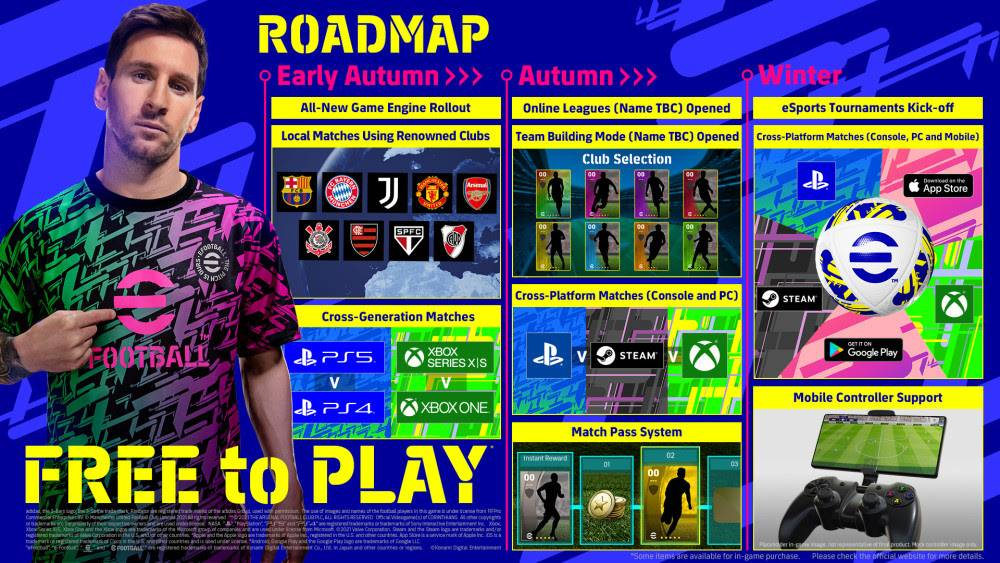 eFootball road map
