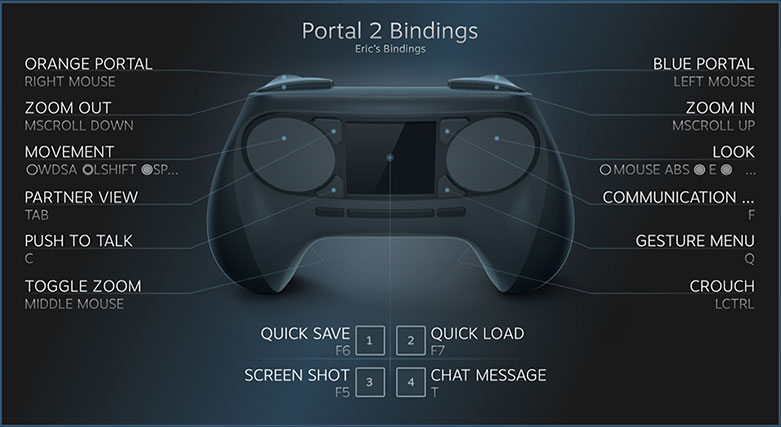 Valve Announces The Steam Controller - CINEMABLEND