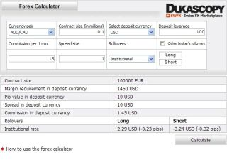 Dukascopy forex calculators liberty solution corporation forex broker