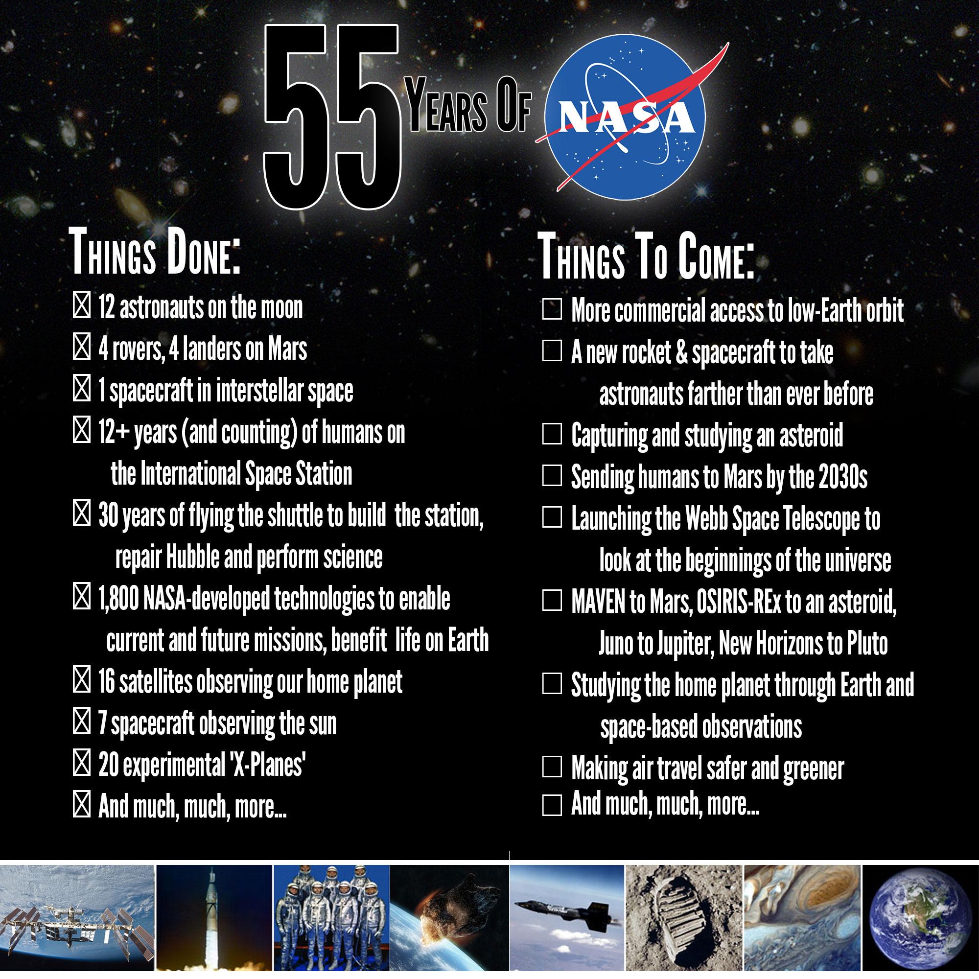 Happy 55th Birthday NASA Now Everybody Go Home