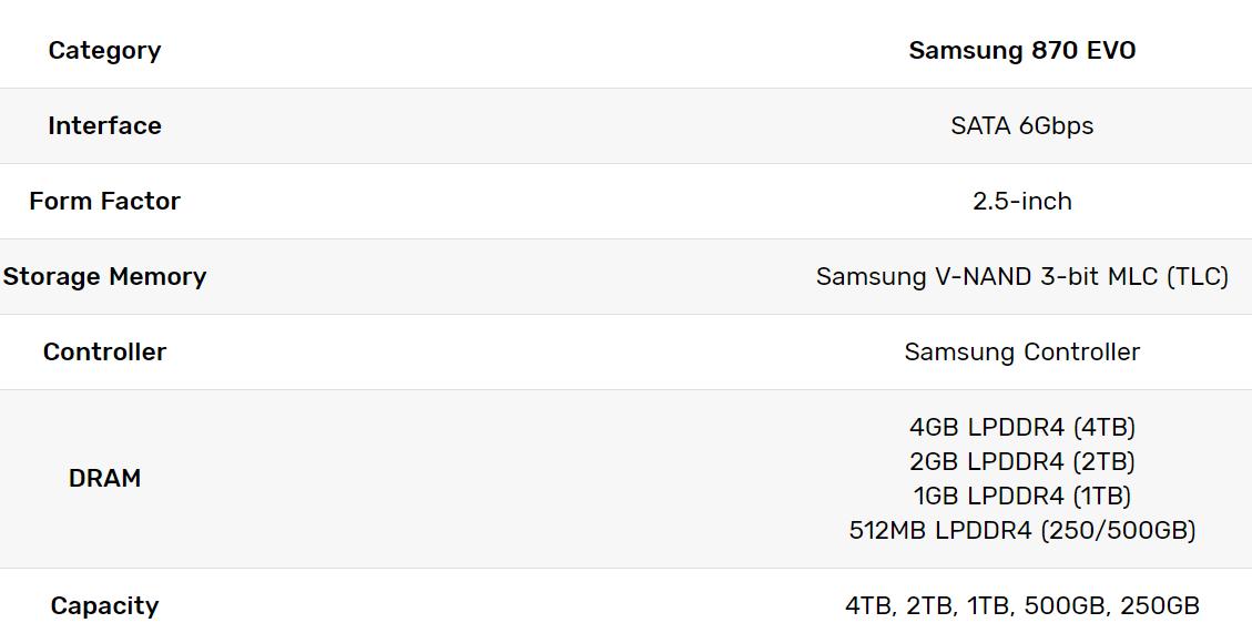 Samsung 870 EVO specifications