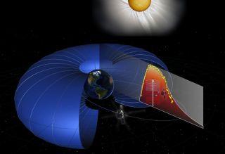 Energetic Particles in Van Allen Radiation Belts