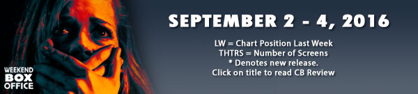 Weekend Box Office: September 2 - 4, 2016